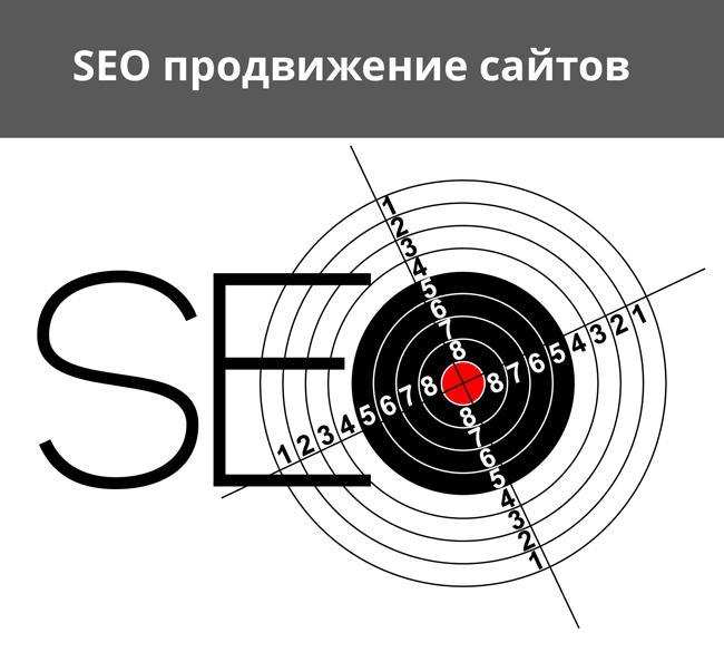 Сео продвижение сайтов